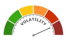 Speedomètre Volatilité